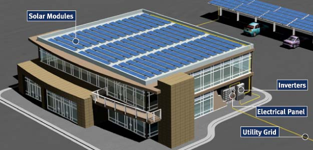 Commercial PV Solar |
